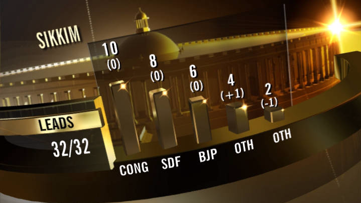 Leslie Kajomovitz - NDTV 2009 Elections